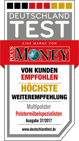 Testsieger Focus Money